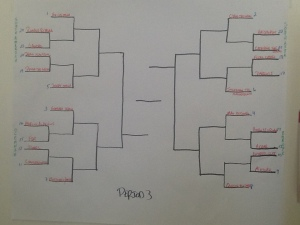 Period 3 total bracket