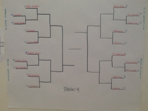 Period 4 total bracket
